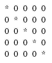 Как найти сумму элементов матрицы