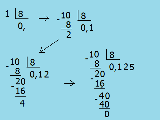 Как обычную дробь превратить в десятичную