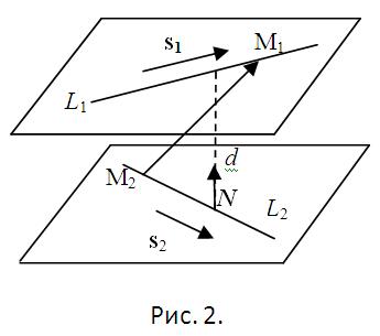 Как найти <b>расстояние</b> между скрещивающимися <strong>прямыми</strong>