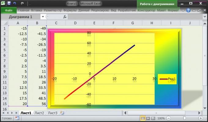 Как в Excel возвести прямую