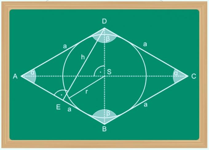 Как обнаружить вторую диагональ ромба