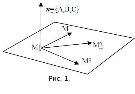 Как обнаружить <em>уравнение</em> <strong>плоскости</strong> <b>пирамиды</b>