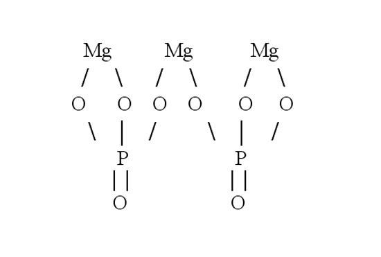 Как составлять графические <strong>формулы</strong>