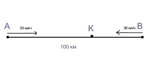 Как найти <b>время</b>, зная <strong>скорость</strong>