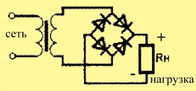 Как сделать постоянный ток в переменный 12 в