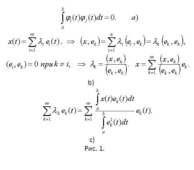 How to find the basis of the system of vectors