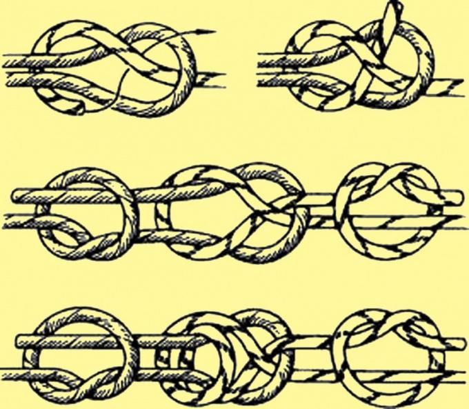 Шкотовый узел вяжется в несколько приемов