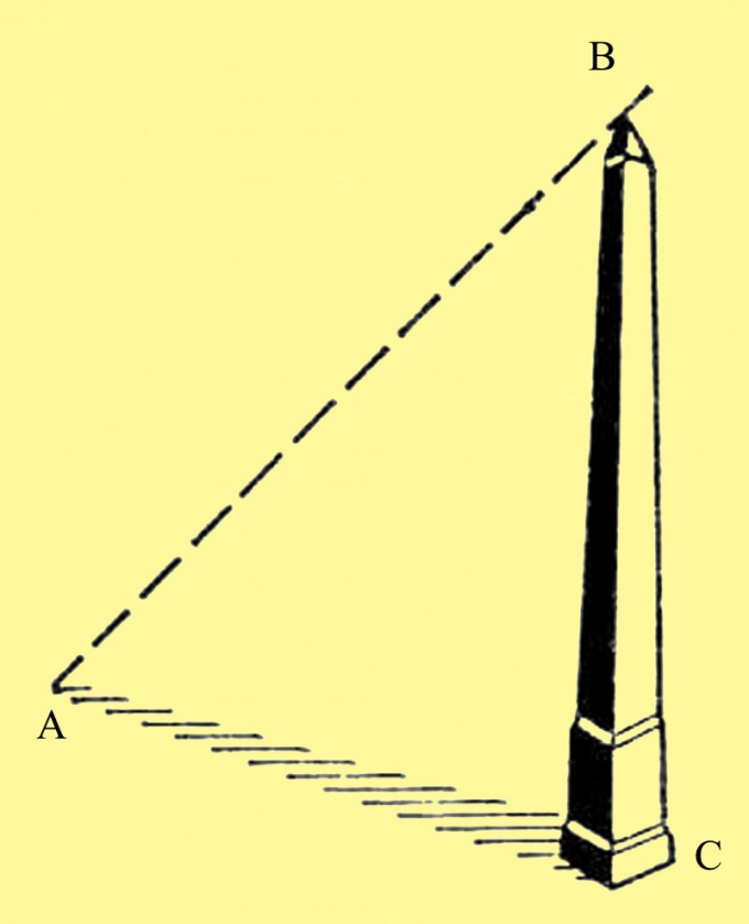 The gnomon is a vertical rod