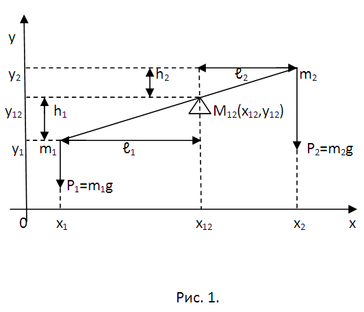 Как определить центр тяжести сечения