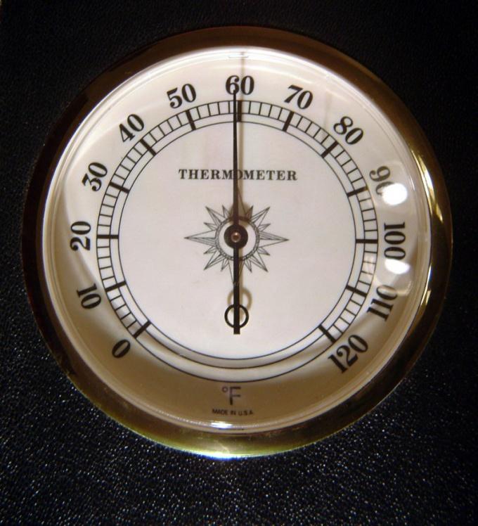 Что такое градус