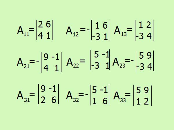 Как найти присоединенную матрицу