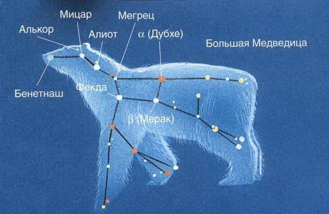 Как сделать созвездие большой медведицы