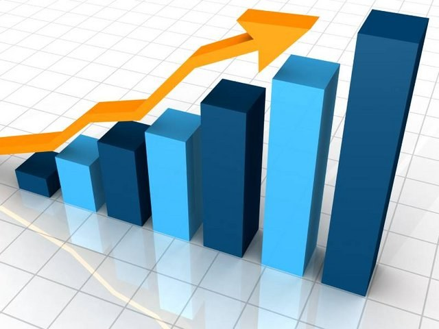Как определить индексы прироста