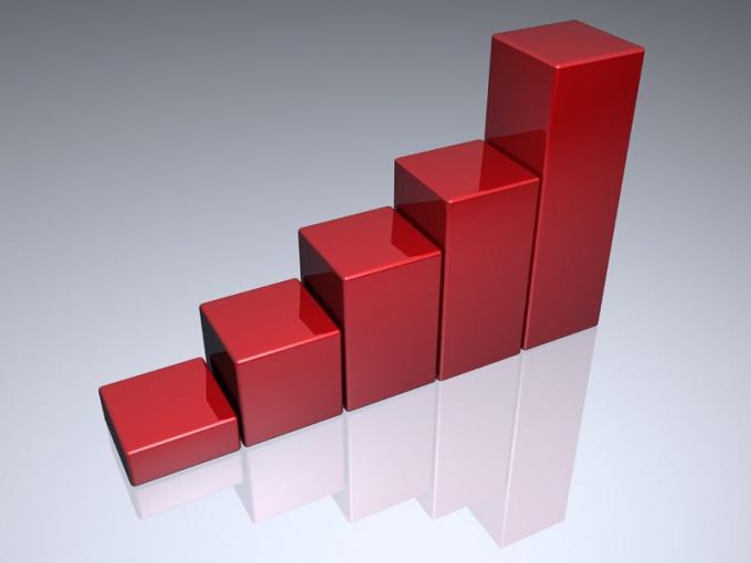 Что такое рентабельность продаж