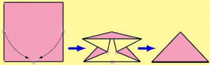 Сделайте треугольник с одним закрытым углом