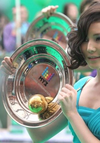 Who won the award Muz-TV