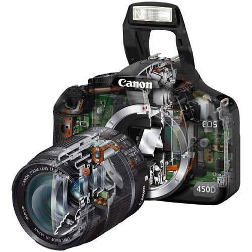 Какой фотоаппарат лучше выбрать