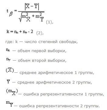 Формула расчета критерия Стьюдента для попарно-независимых групп