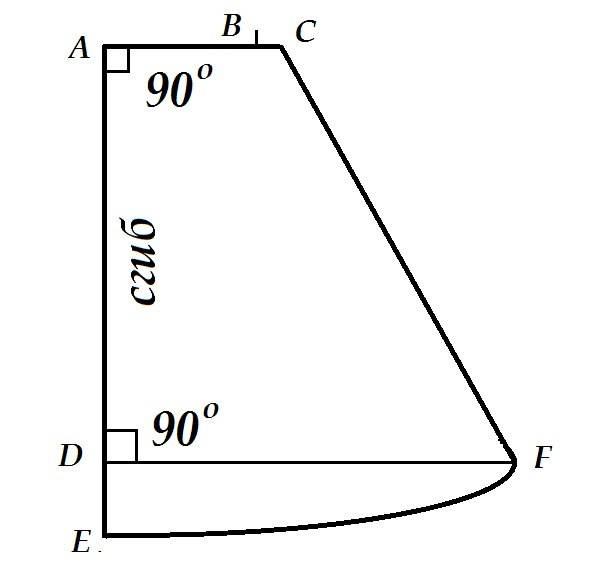 Выкройка равностороннего симметричного свага