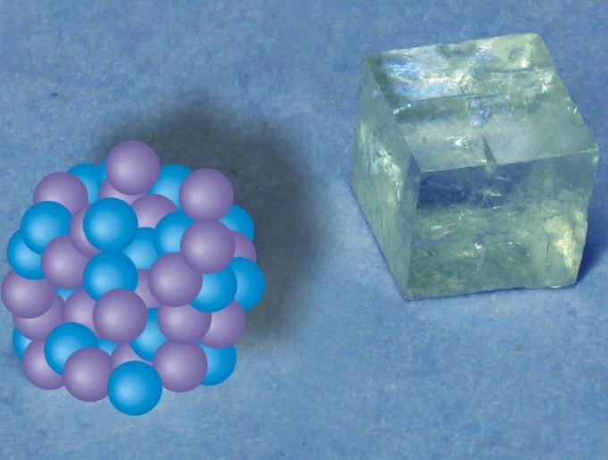 Как научиться писать формулу карбоната
