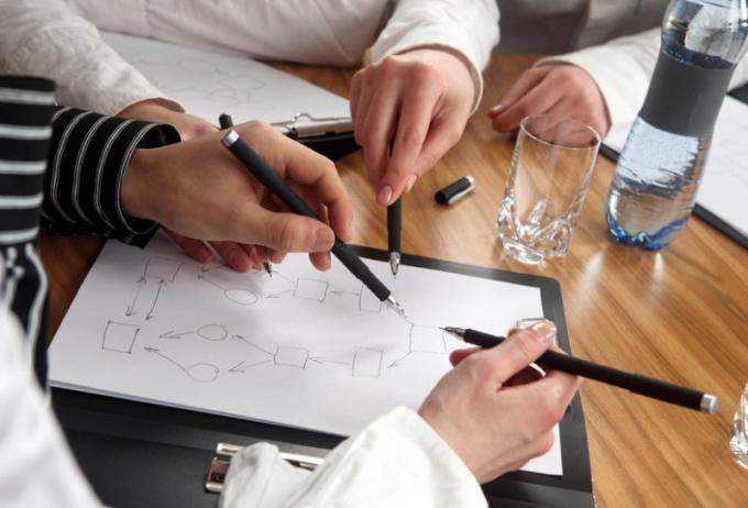 Как оформить рацпредложение и зачем это нужно