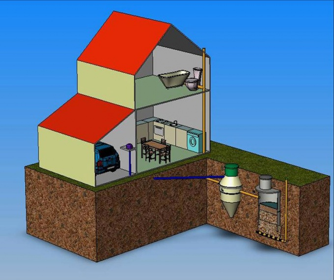 Проведение системы дренажа и канализации в частном доме
