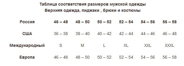 Соответствие мужских размерных рядов