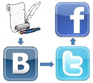 рекомендации и соцсети