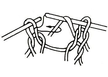 Освойте прямой и обратный накиды
