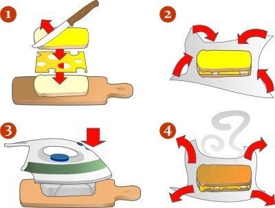 Горячий бутерброд с помощью утюга