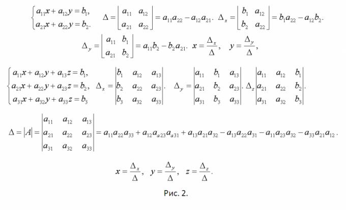 Как решать систему уравнений