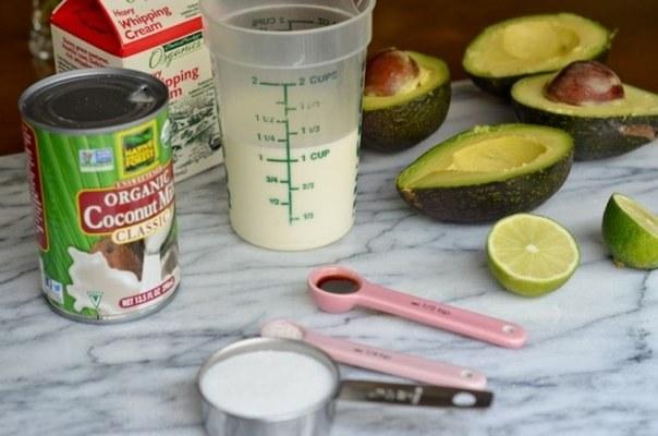 Как сделать мороженое из авокадо
