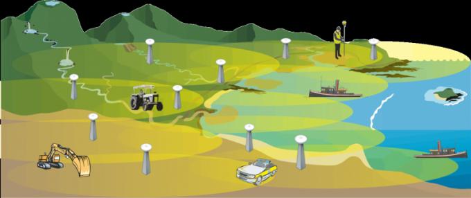 Что такое высокоточное спутниковое позиционирование
