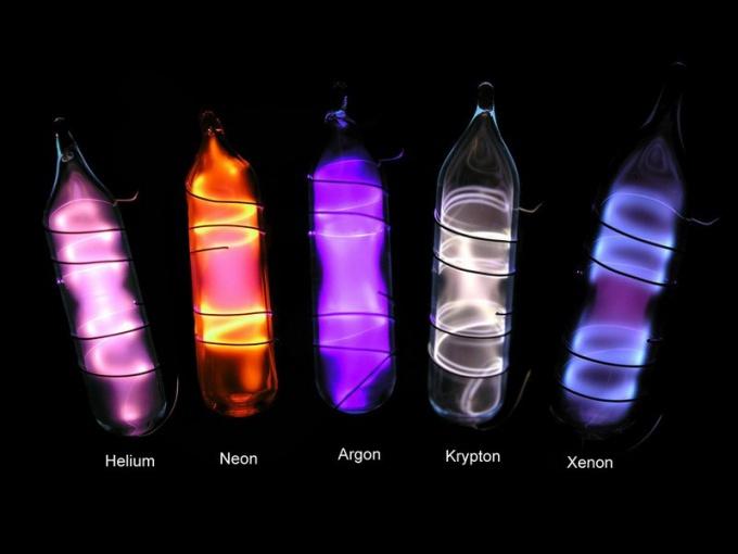 Какие газы относятся к инертным