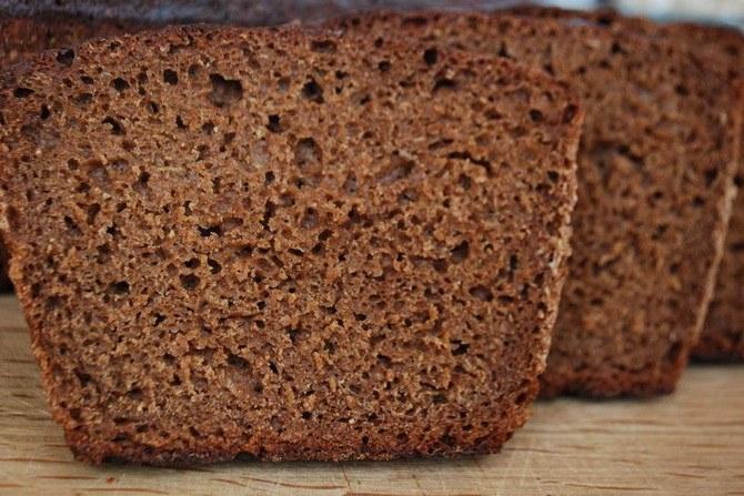 Что входит в состав теста для бородинского хлеба