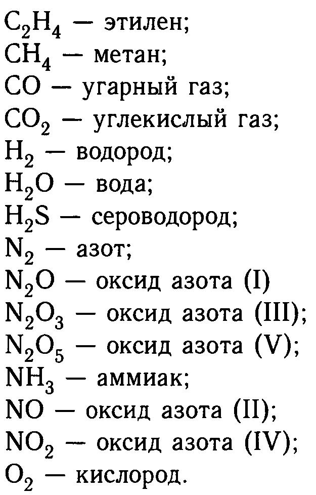 Задачи по химиии