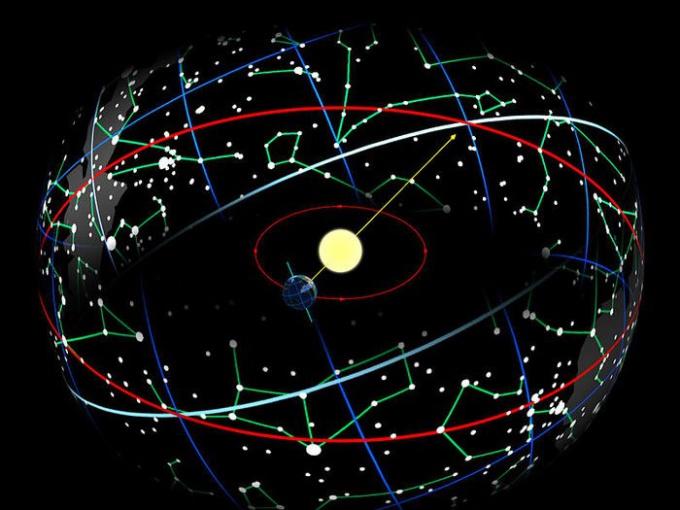 Какие бывают фигуры в астрологии