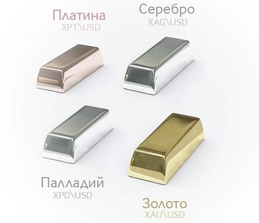 Какие есть металлы