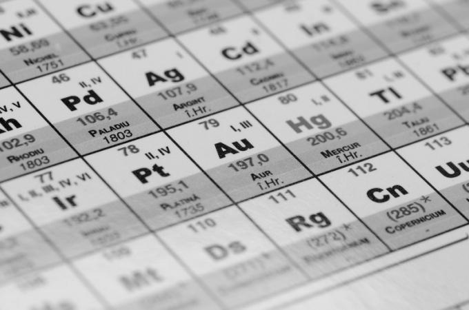 Сколько элементов в таблице Менделеева