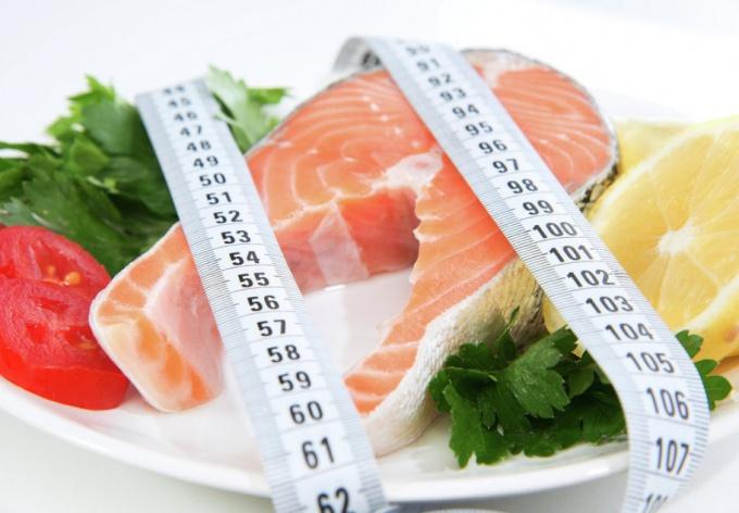 Most popular diet