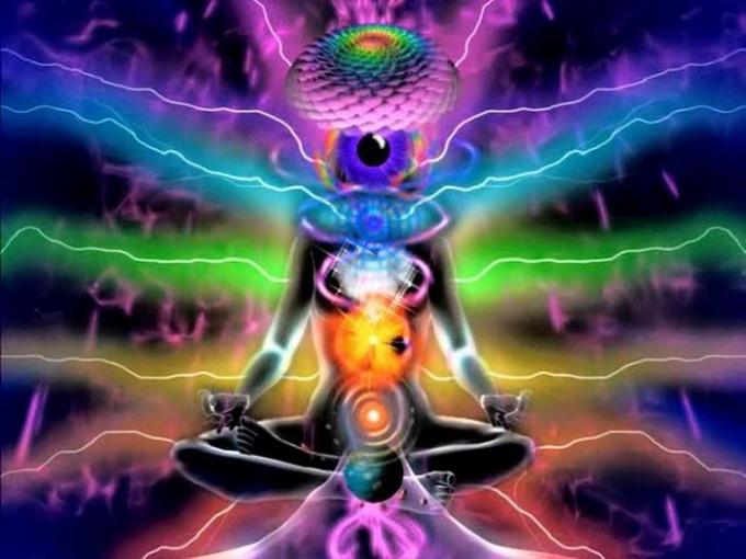 Каналы и чакры в йоге
