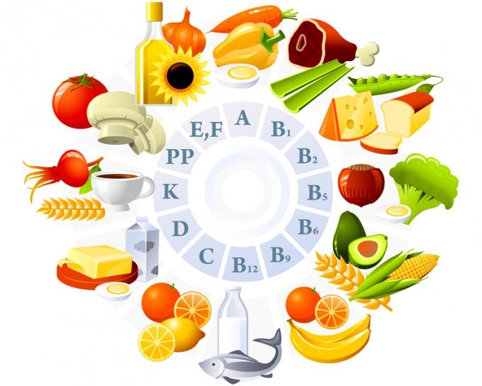 Отсутствие в организме человека тех или иных витаминов и микроэлементов – это не что иное, как авитаминоз.
