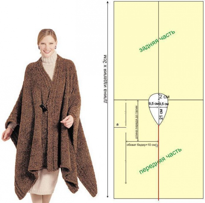 How to sew a poncho with your own hands easy and fast