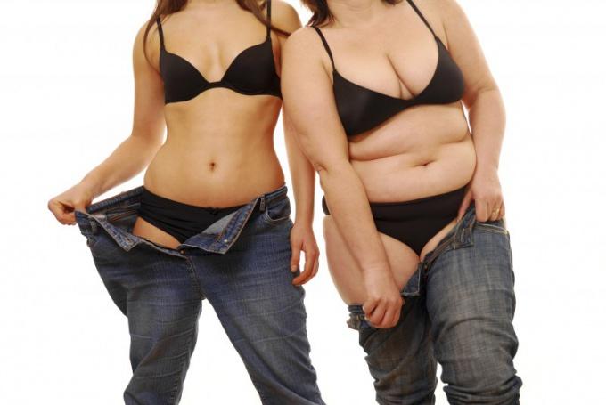 как похудеть за 2 недели диета