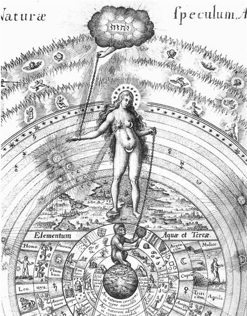 Гностические символы