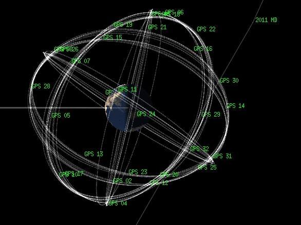 Как работает GPS- навигация