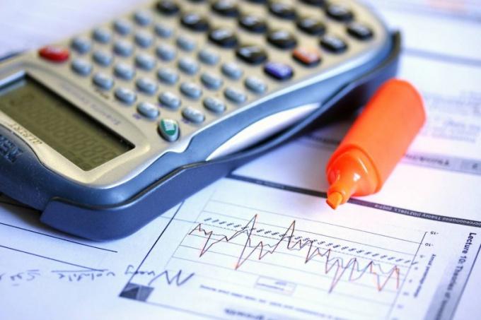 How to calculate taxes entrepreneur