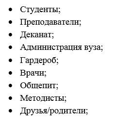 Перечень заинтересованных лиц