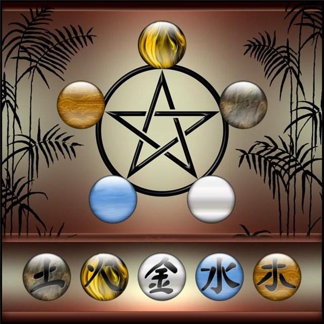 Пять элементов Бытия