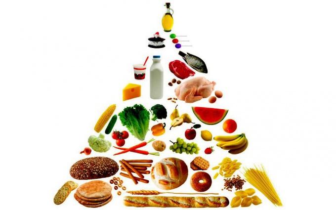 Как соблюдать правильное питание